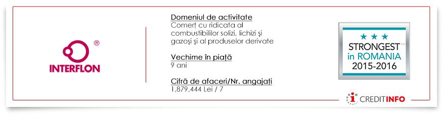 interflon-romania-srl